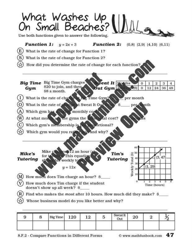 Comparing Functions Worksheet Ukrobstep – Comparing Functions Worksheet