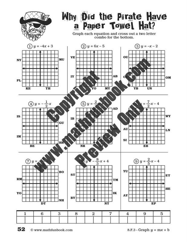 Grade 8 Mon Core Math Worksheets Funbook. F3 Graph Y Mx B. Worksheet. Y Mx B Word Problems Worksheet Answers At Mspartners.co
